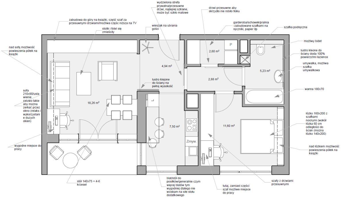 53-metry-2-pokoje-jak-rozplanowac-v1